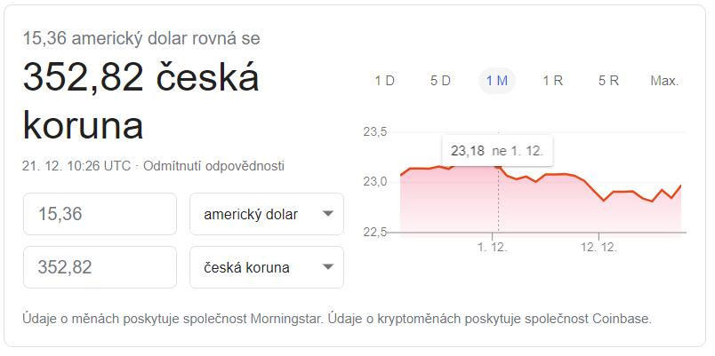 Převod měn na Google